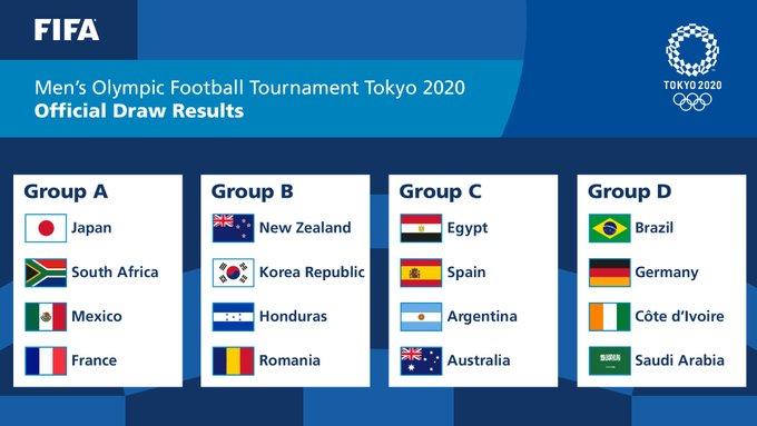 Lodtrækningen til fodboldturneringen ved OL i Tokyo